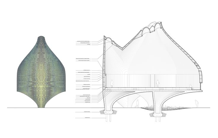 Young & Ayata - Bauhaus Museum Detailed Section and Elevation