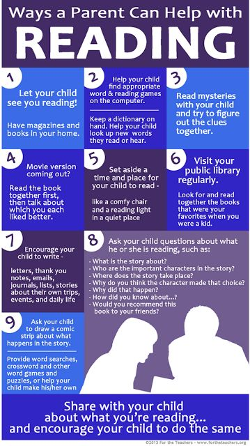 Ways parents can help teach reading!  There are also graphics for math and spelling.  These would make fantastic handouts for Back to School night!