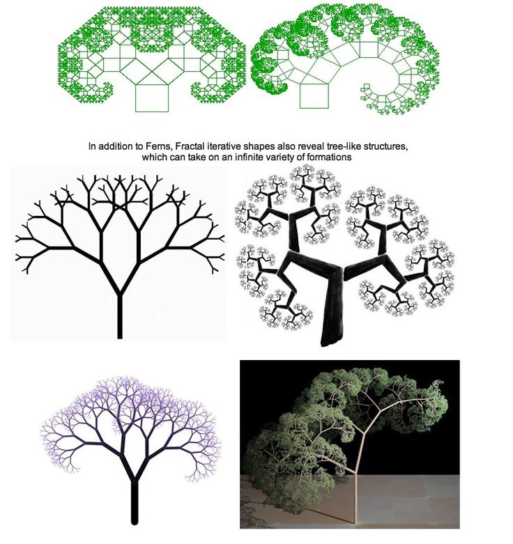 how to make a pythagorean tree