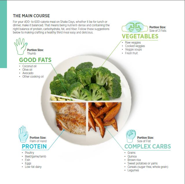 What to eat while on Isagenix 30 Day/9 Day Superfood Cleansing System