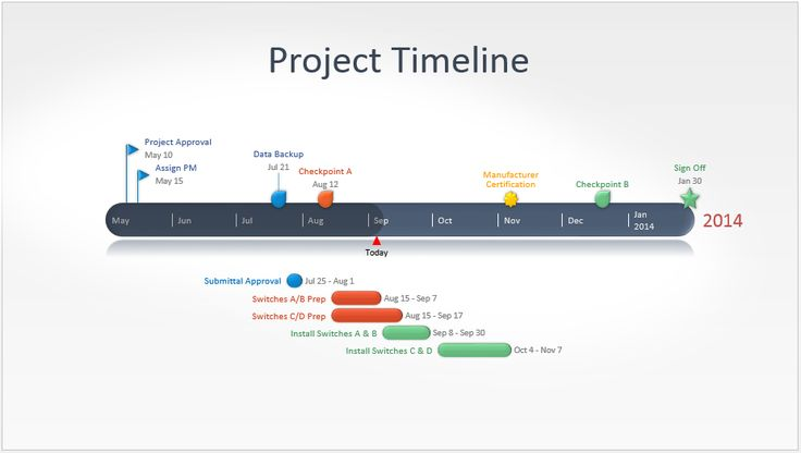 Timeline template made with timeline generator Office