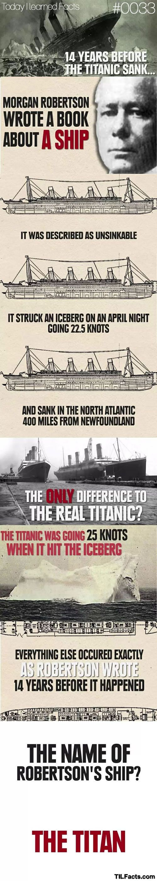 """In 1898, 14 years before the Titanic sank, Morgan Robertson wrote a book about a ship called the """"Titan"""" that crashed into an iceberg and sank.The book is Futility or The Wreck of the Titan. In addition to having the same outcome (crashing into an iceberg and sinking, the fictional """"Titan"""" and the real-life """"Titanic"""" had other bizarre similarities. They were both over 800 feet long. They both were known as """"unsinkable"""". They both sunk in the North Atlantic...."""