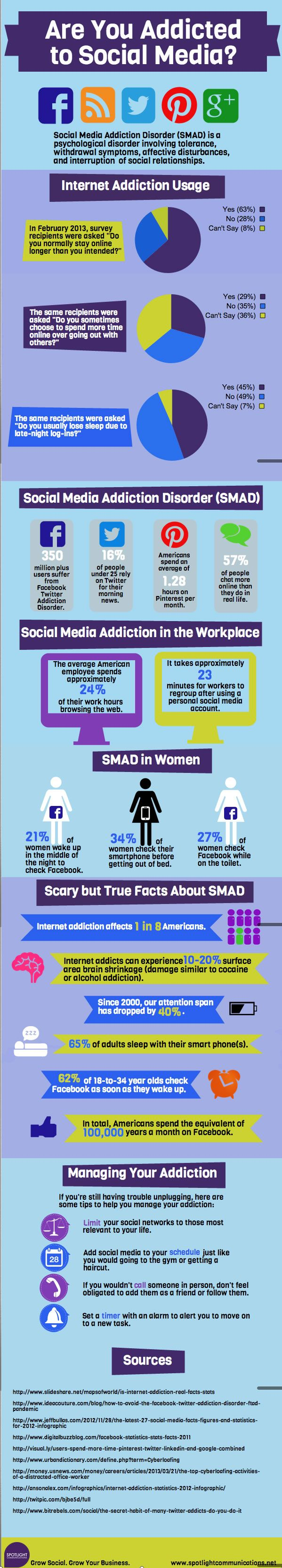 Social Media Addiction Disorder (SMAD) is a serious psychological disorder involving tolerance, withdrawal symptoms, affective disturbances, and interruption of social relationships. The folks at spotlightcommunications.net have put together this infographic explaining the scary and shocking facts of Social Media Addiction Disorder.