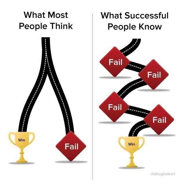 Twitter / gunnellAP: Here's to failing forward. ...