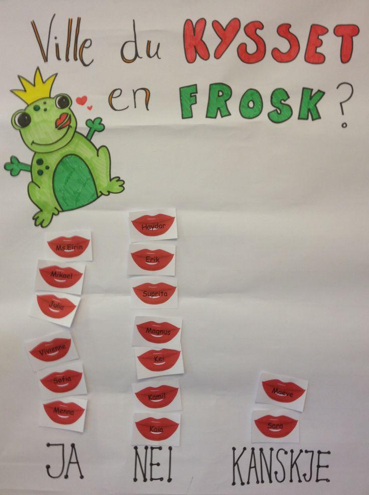 """PY 1 Uke 15: Da vi hadde lest eventyret Froskeprinsen laget vi klassegrafen """"Ville du kysset en frosk"""":) Vi hadde det så mye gøy med denne:)!! Etterpå laget elevene egne grafer til eventyrboken sin."""