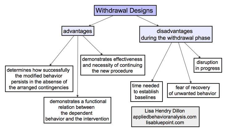 Classroom Design Advantages And Disadvantages ~ Best bcba bcaba exam images on pinterest
