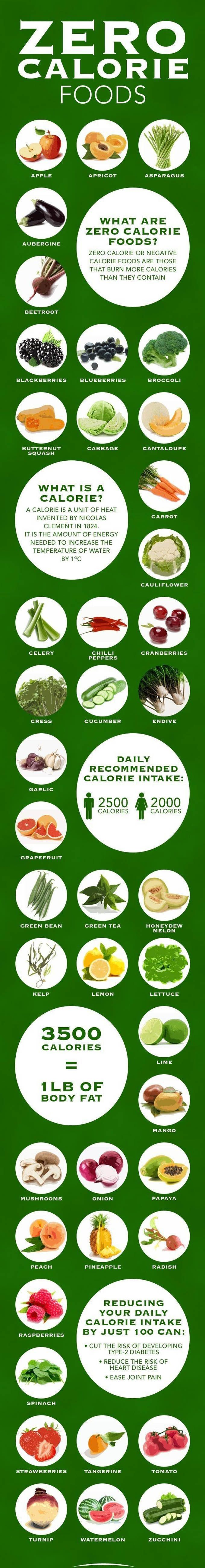Zero calorie foods are those that burn more calories that they contain. So what foods fill you up but are low in calories? Check out this list of zero and