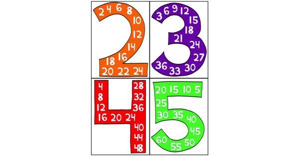 Voici des affiches pour travailler les tables de multiplication.  Sur chaque nombre se trouvent les multiples qui y sont associés. Par exemple, sur le chiffre2, il y a 2, 4, 6, 8, 10, 12, 14, 16, 18, 20, 22, 24  Il y a aussi une version à photocopier comme aide-mé