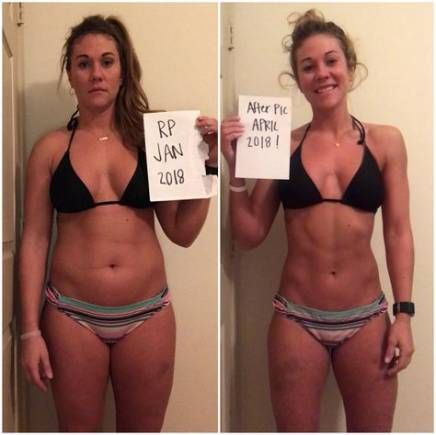 Приложения для похудения мотивация