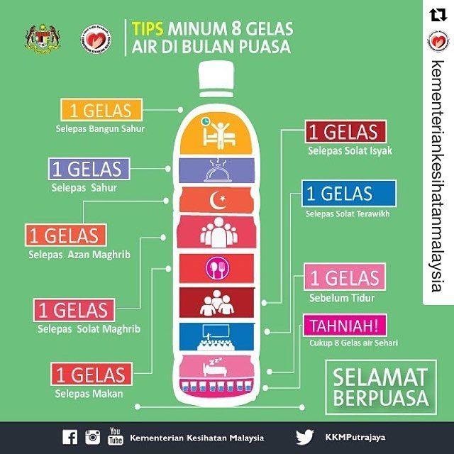 #jauharku | Tips Minum 8 Gelas Air Di Bulan Puasa  Kredit : Kementerian Kesihatan Malaysia  #japen #japenjohor #KKMM #menghubungmenyatu