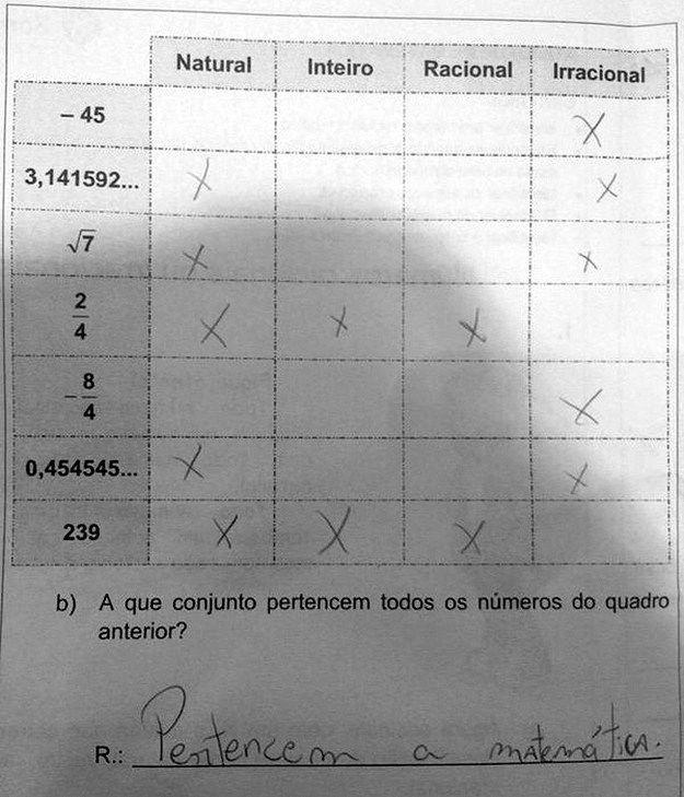 respostas brilhantes que tiraram zero em provas Questão de Prova