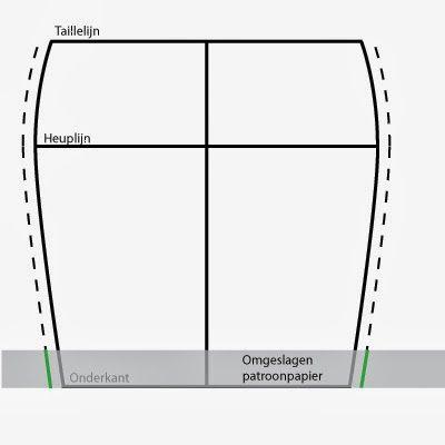 Patroon voor nauwsluitende rok