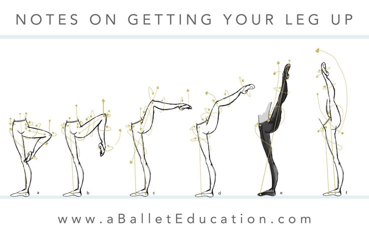 Extensions in ballet are everything… Well extensions are also everything on…