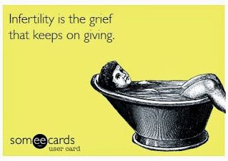 #Infertility is The Grief That Keeps On Giving
