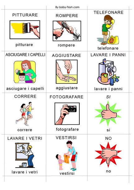 verbi | Facebook | Italian Word of the Day | Scoop.it