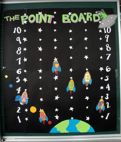 Classroom Decoration Space ~ Classroom decorating table points ar goals and