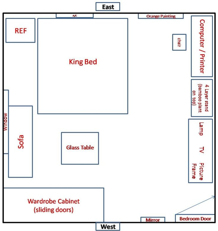 Feng Shui Kids Bedroom Layout tiny bedrooms - creditrestore
