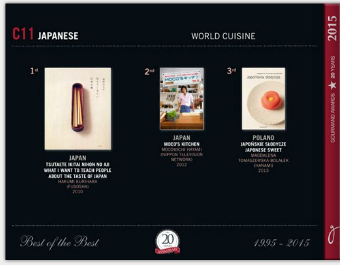 Few days ago during the special gala at Frankfurt Book Fair my book about Japanese sweets was awarded the 3rd place in Gourmand World Cookbook Awards - the best of the best. The book is among three the most important books on Japanese cuisine published in years 1994-2014.