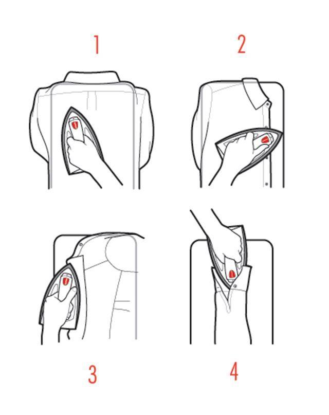 ¿cómo planchar una camisa?
