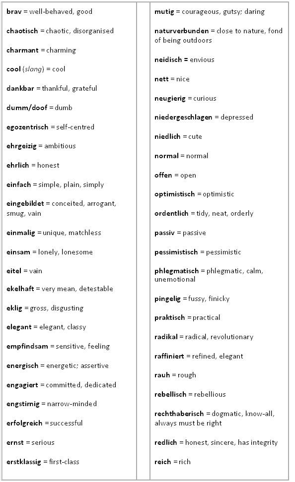 German - Adjectives describing people - learn German,vocabulary,german