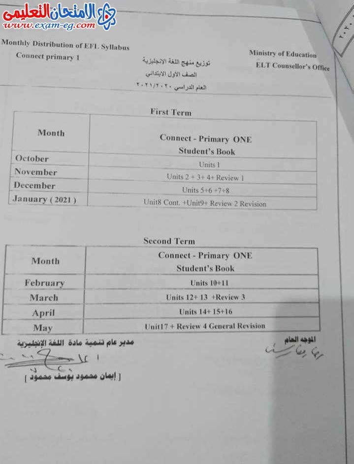 توزيع منهج الإنجليزي 2021 للمرحلة الابتدائية والإعدادية الترم الأول والترم الثاني الامتحان التعليمى Exam Person Personalized Items