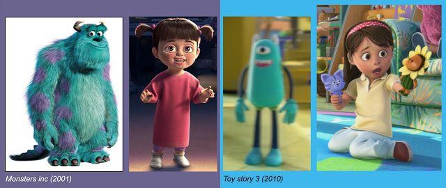 62 Best Images About Disney Pixar On Pinterest