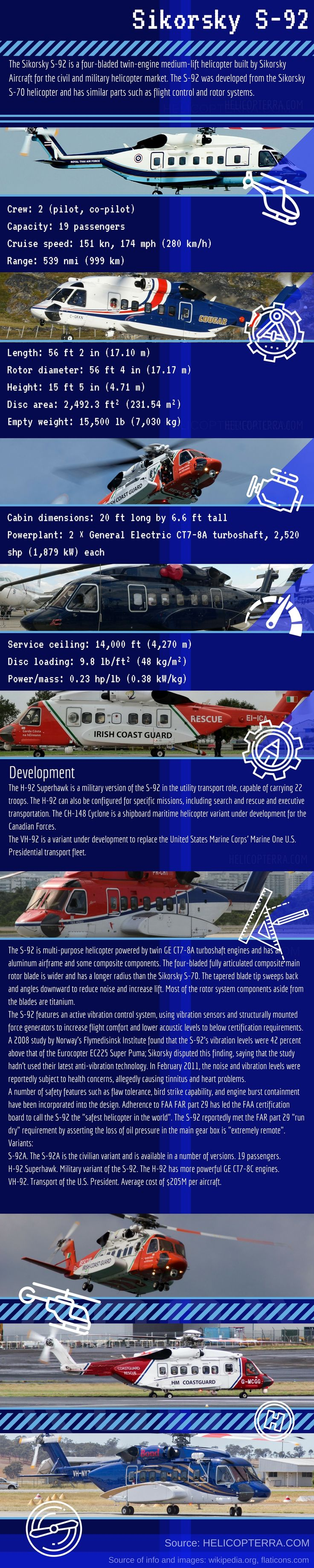 Sikorsky S92 infographic - helicopter, helicopterra.com