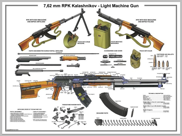 "Poster 12''x18"" RPK Soviet Light Machine Gun Manual Exploded Parts Diagram Chart 