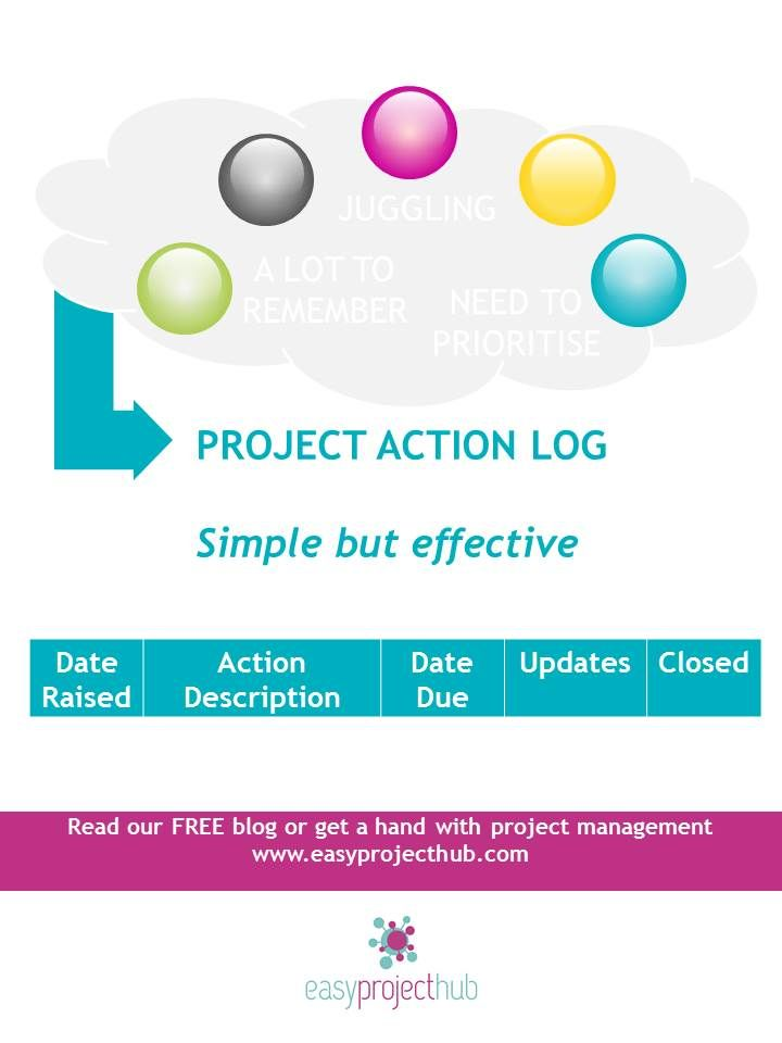 Despite being simple, an action log (which is really just a glorified name for a list!) gives you a way of keeping everything under control.