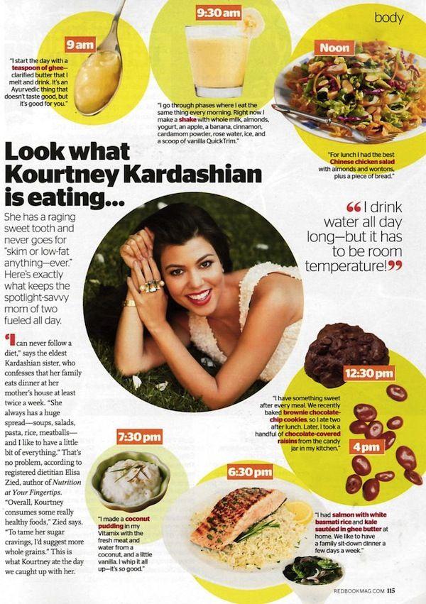 Look what Kourtney Kardashian is eating Magazine article