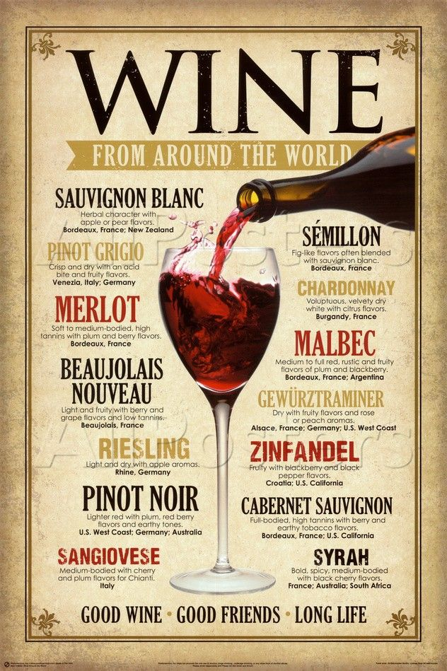 Wine varieties from around the world - i have this poster in my kitchen!!