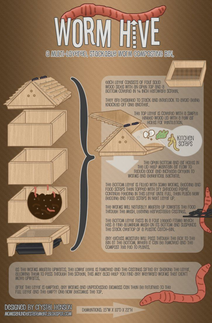 Worm Hive: A Multi-Layered, Stackable Worm Bin by ~CrystalsMuse on deviantART