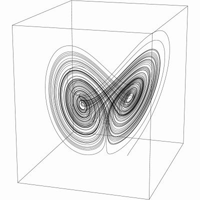 Lorenz Attractor in 3D