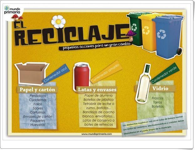 """""""El reciclaje"""" (Infografía de mundoprimaria.com)"""
