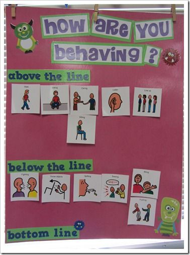 Pictures to show behavior that is appropriate and behavior that is not.