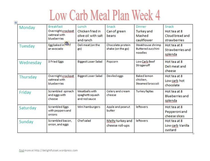 24 best Low carb images on Pinterest