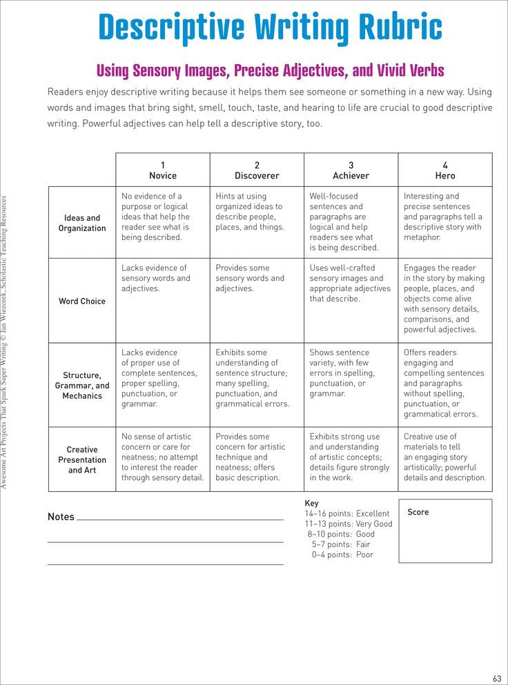 grade 5 descriptive writing rubric