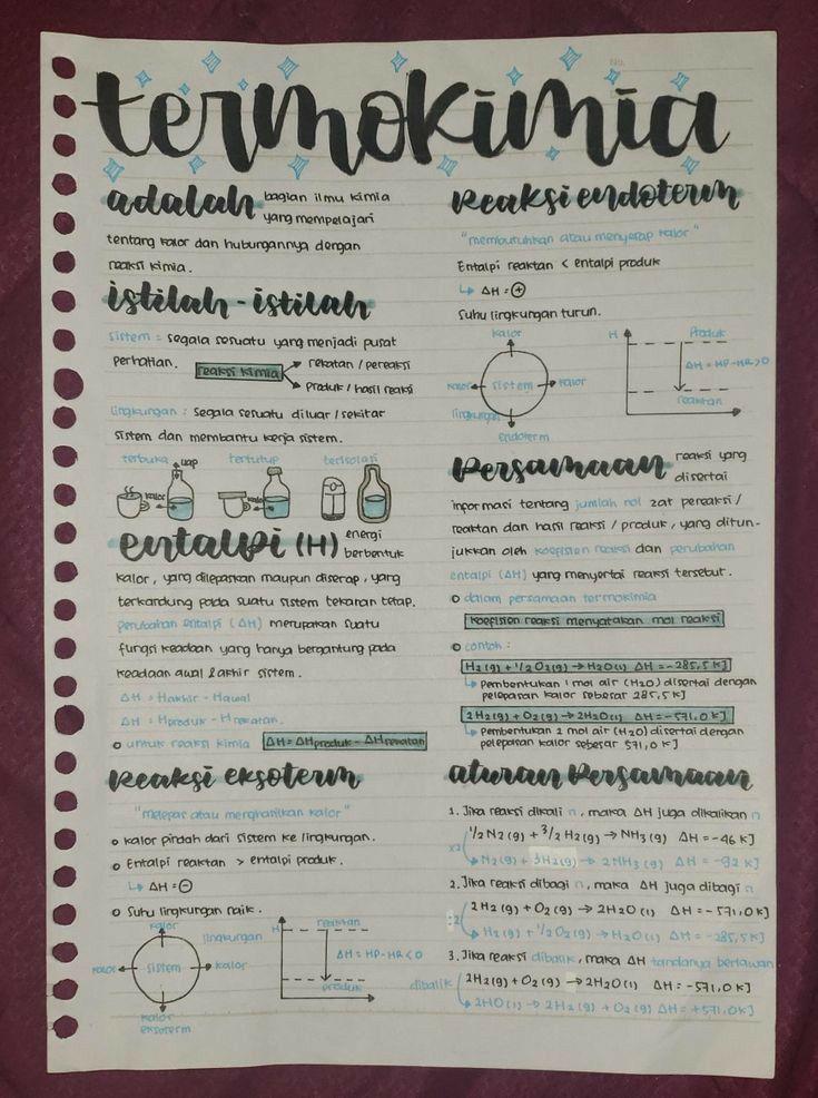 Termokimia Kimia Belajar Rencana Pembelajaran