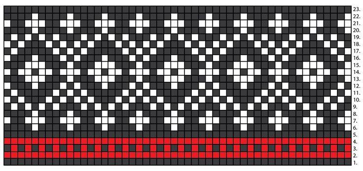 Adventtisukat+-osa1.JPG 1411×666 pikseliä