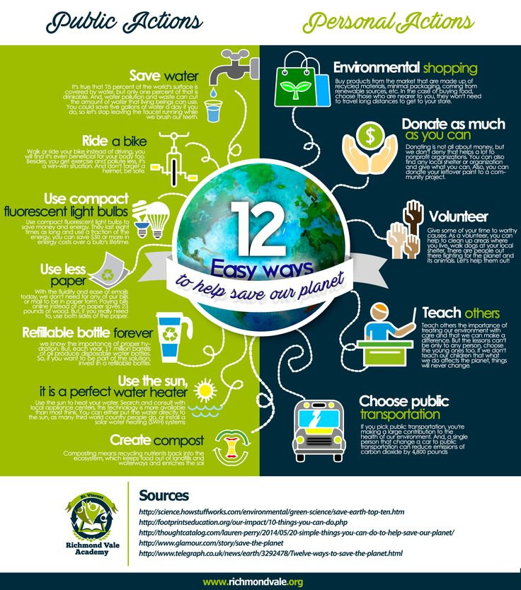 how to keep our planet clean Click here 👆 to get an answer to your question ️ recycling is an important part of keeping our planet clean.