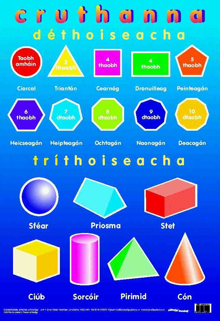 pictures of 3d shapes and their names