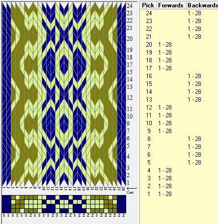 28 tarjetas, 3 colores, secuencia 4F-4B // sed_1009a diseñado en GTT༺❁