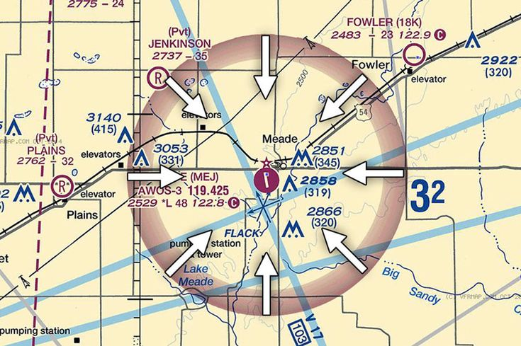 Quiz: How Much Do You Know About Class G Airspace?