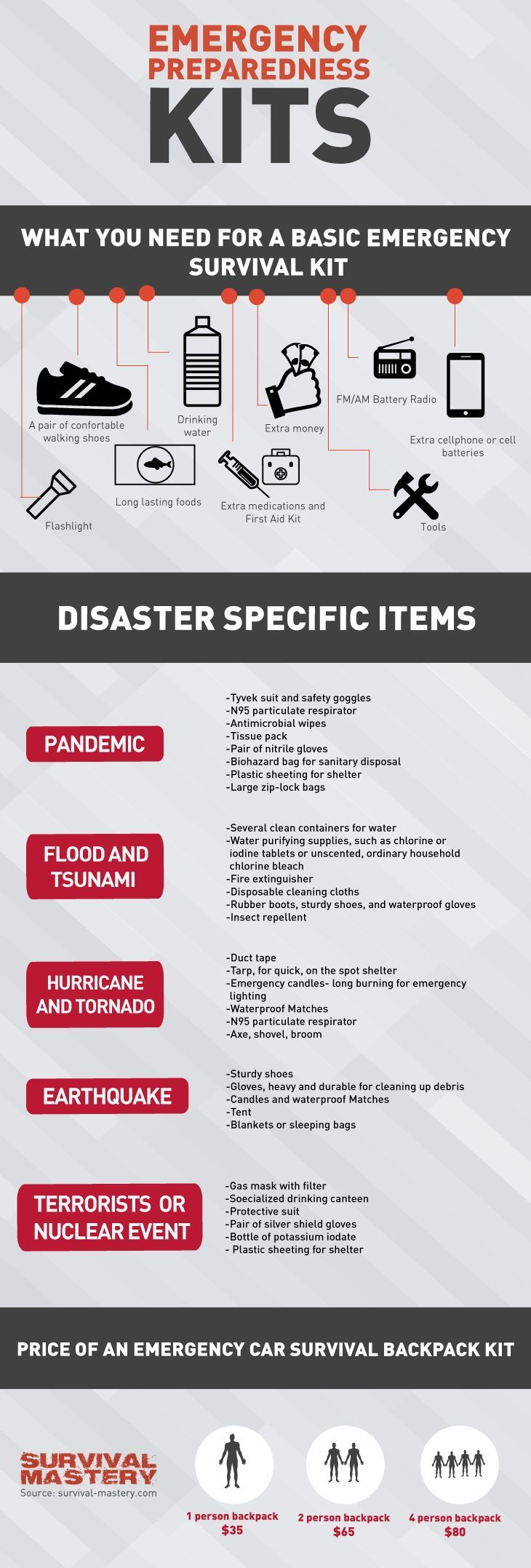 Basic emergency survival kit items infographic