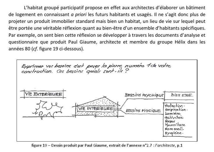 #ClippedOnIssuu from Mémoire de fin d'étude en architecture