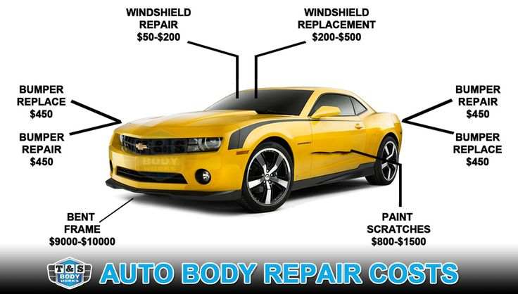 how to fix scratches on car