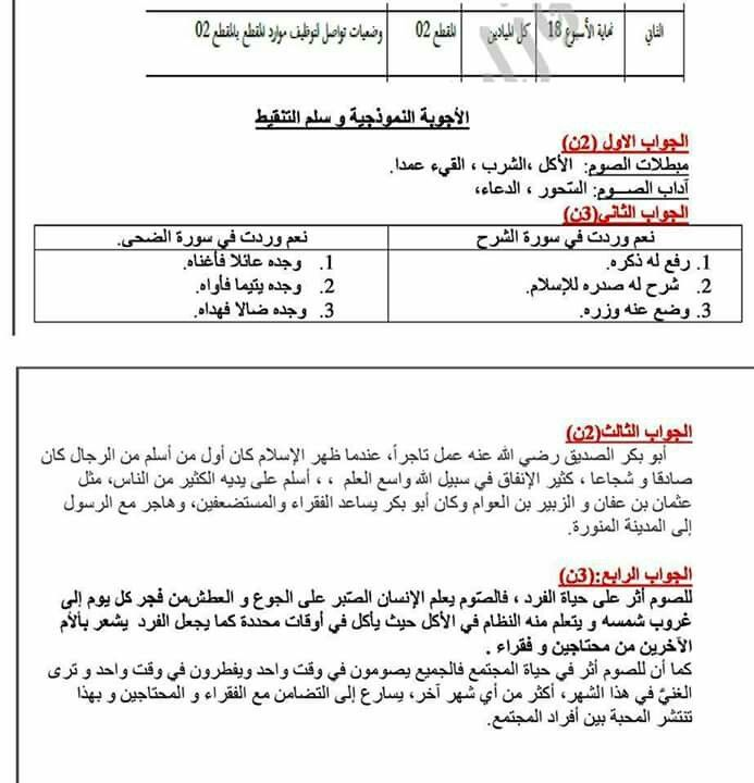 Pin By نور اليقين On Education Education Chart Boarding Pass