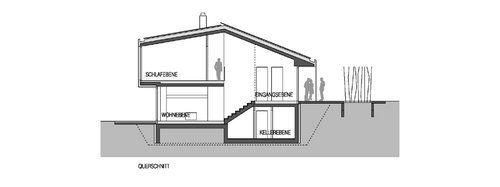 Split level house plan idea home styles pinterest of for 5 level split house
