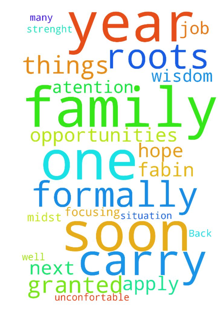 Back to roots. -  I have been focusing my atention in many things. I am in the midst of a unconfortable situation once again. I am praying for each one of you that have prayed for me as well. I need strenght, wisdom and some opportunities in order to carry on. I hope to get a job soon and I also would like to apply formally for studies next year. I pray to God to be granted with my request. Prayers for my family and you all. Fabin.  Posted at: https://prayerrequest.com/t/mx7 #pray #prayer…