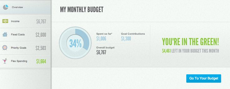 "The ""One-Number"" Budget Strategy—A new way of budgeting to know just 1 number per month and week to keep ""flex spending"" under control + tricks to easily keep track of it.  Seems like a whole yet as-simplified-as-you-can-get way of taking care of the seemingly ever-complicated budget.   